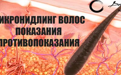 Фракционная мезотерапия волос: показания и противопоказания